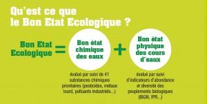 bon état écologique