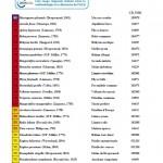 liste rouge mollusque